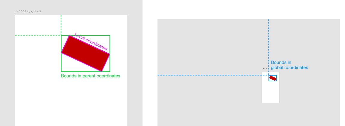 How to create paths · Adobe XD Plugin Reference